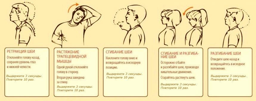 упражнения профилактики остеохондроза