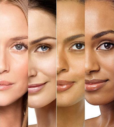 типы светочувствительности кожи