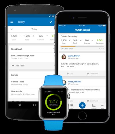приложение для снижения веса MyFitnessPal