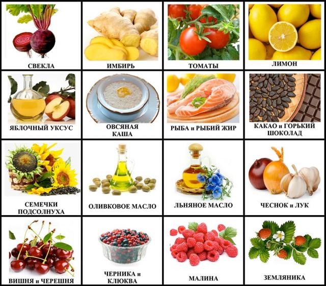 продукты способствующие разжижению крови